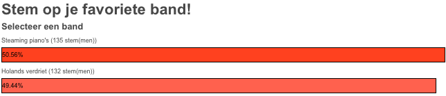 Uitslag Poll