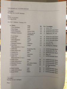 Deelnemerslijst dressuur