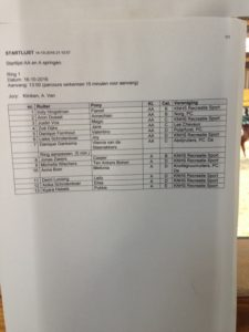 Deelnemerslijst springen
